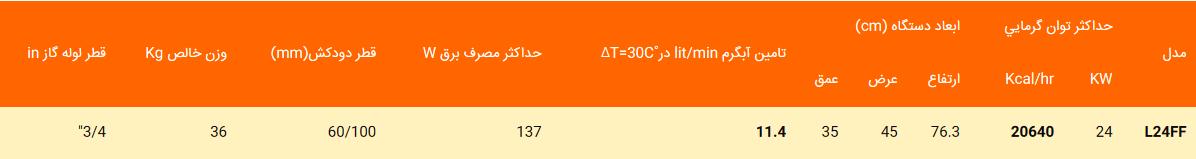 پکیج شوفاژ دیواری گازی ایران رادیاتور مدل L24FF