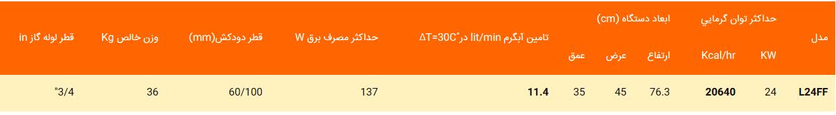پکیج شوفاژ دیواری ایران رادیاتور مدل L24CF