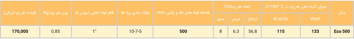 رادياتور آلومینیومی ایران رادیاتور مدل Eco 500