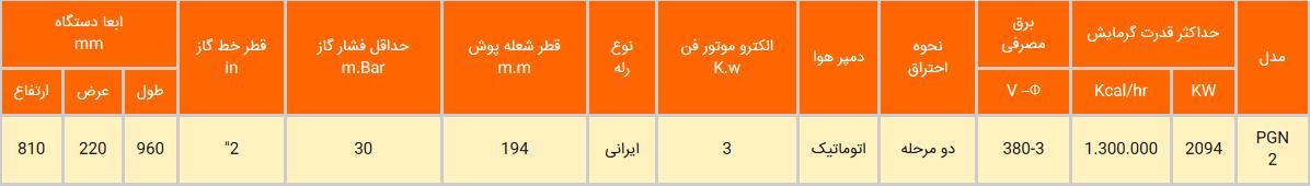 مشعل گازی ایران رادیاتور مدل PGN2