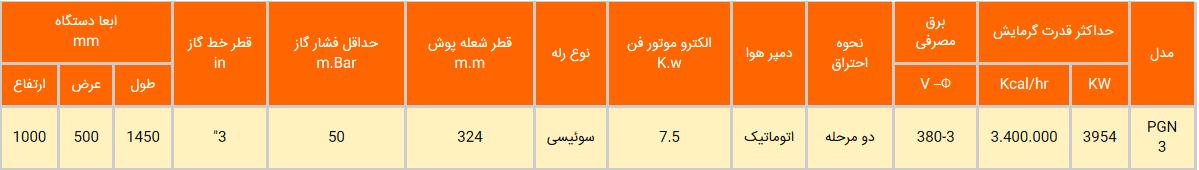 مشعل گازی ایران رادیاتور مدل PGN3